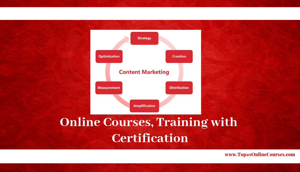 Content Marketing Online Courses, Training with Certification