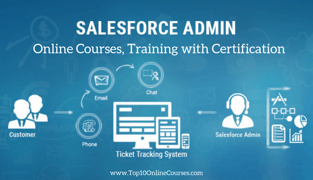 Salesforce Administrator Online Courses, Training with Certification